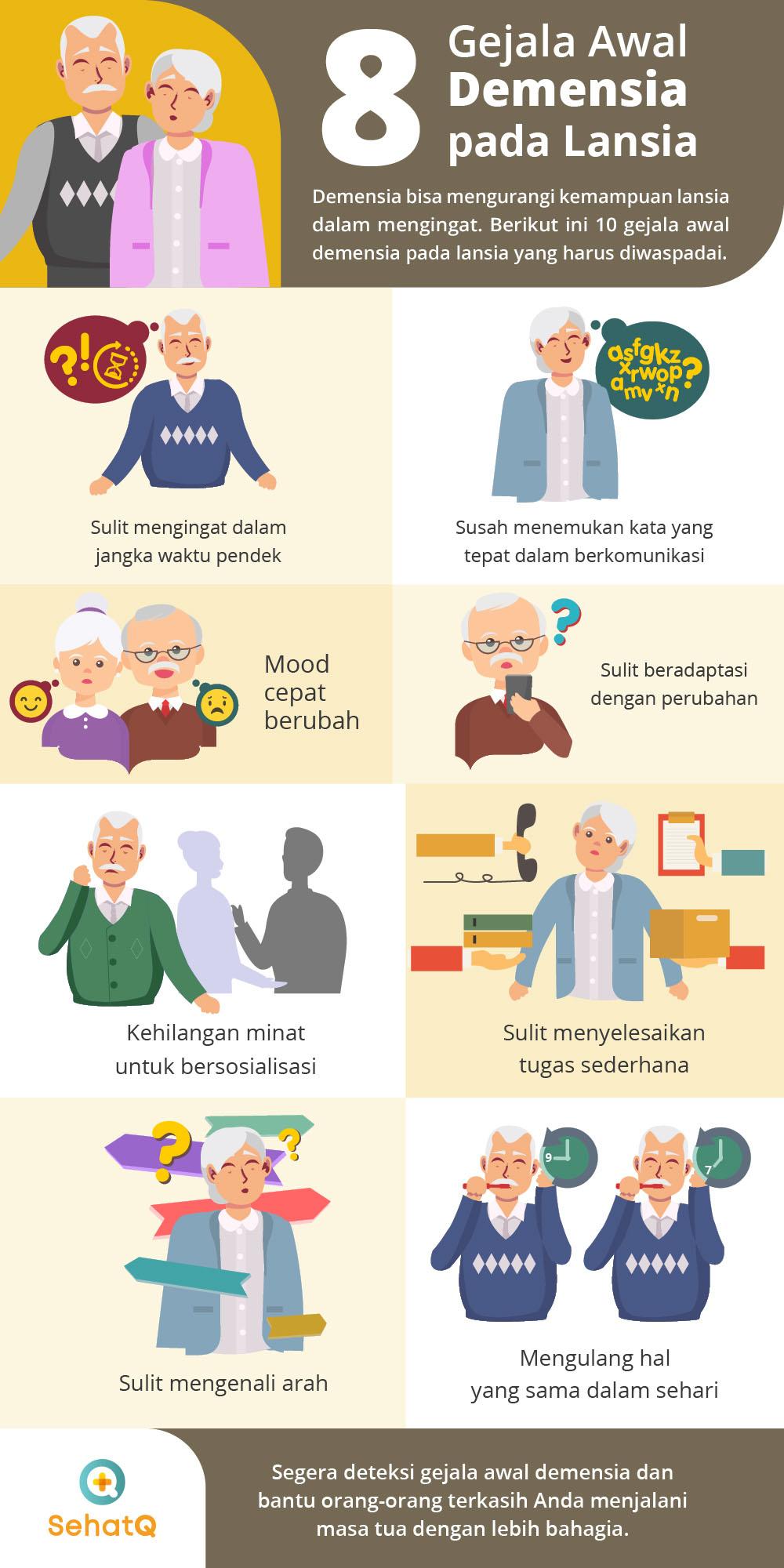 gejala awal demensia