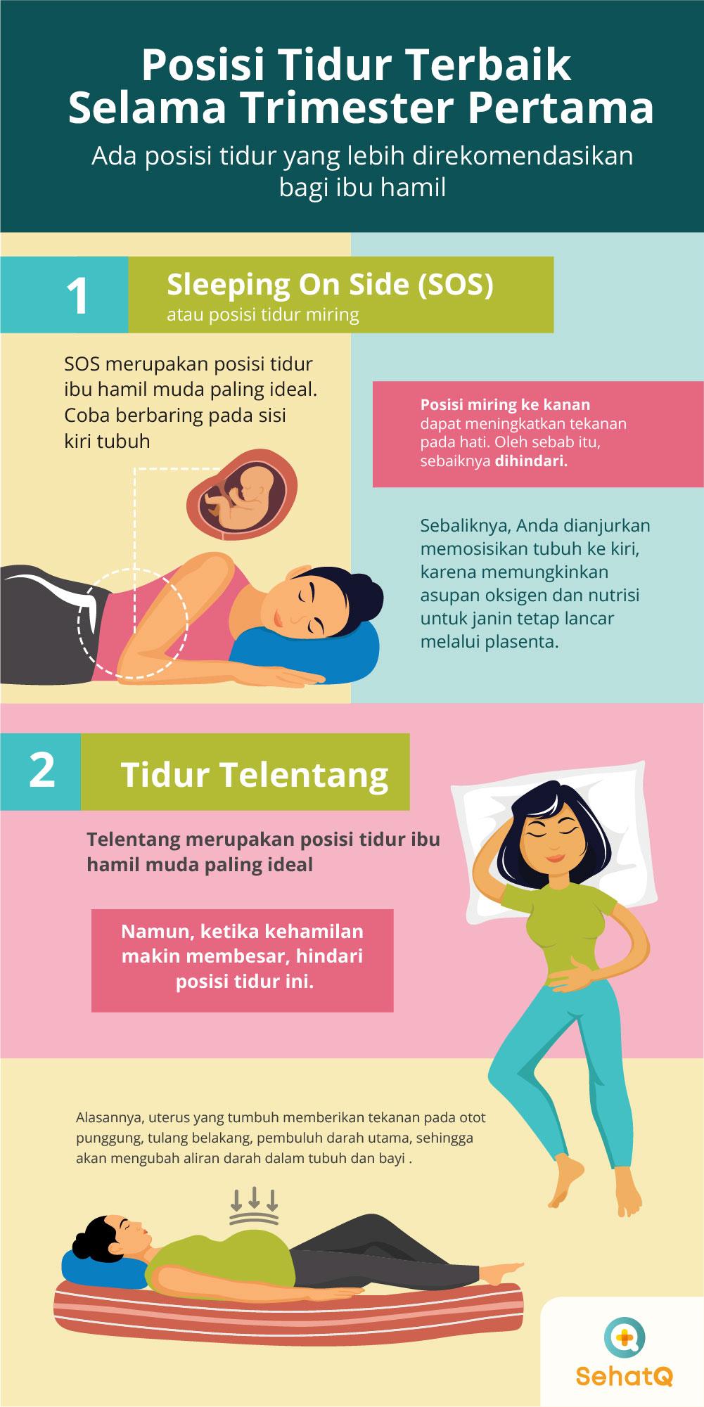Wajib Tahu 2 Posisi Tidur Ini Aman Untuk Ibu Hamil Di Trimester