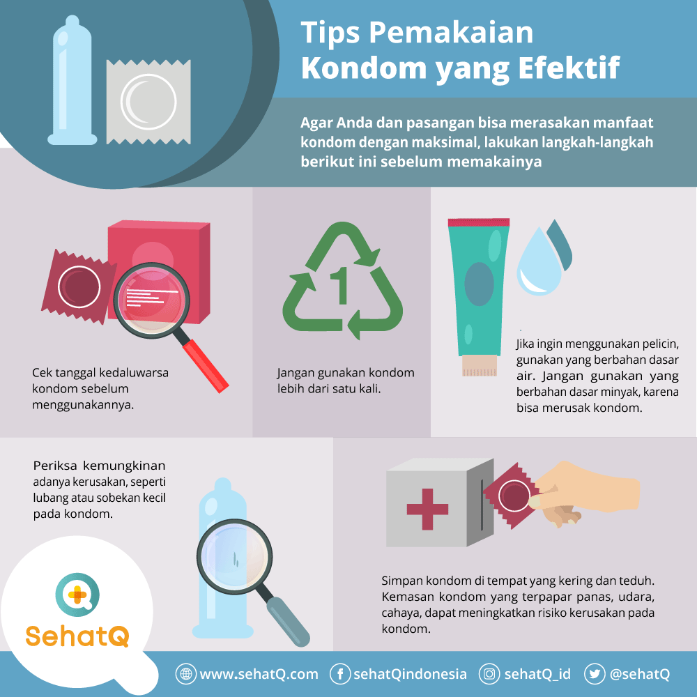 tips pemakaian kondom