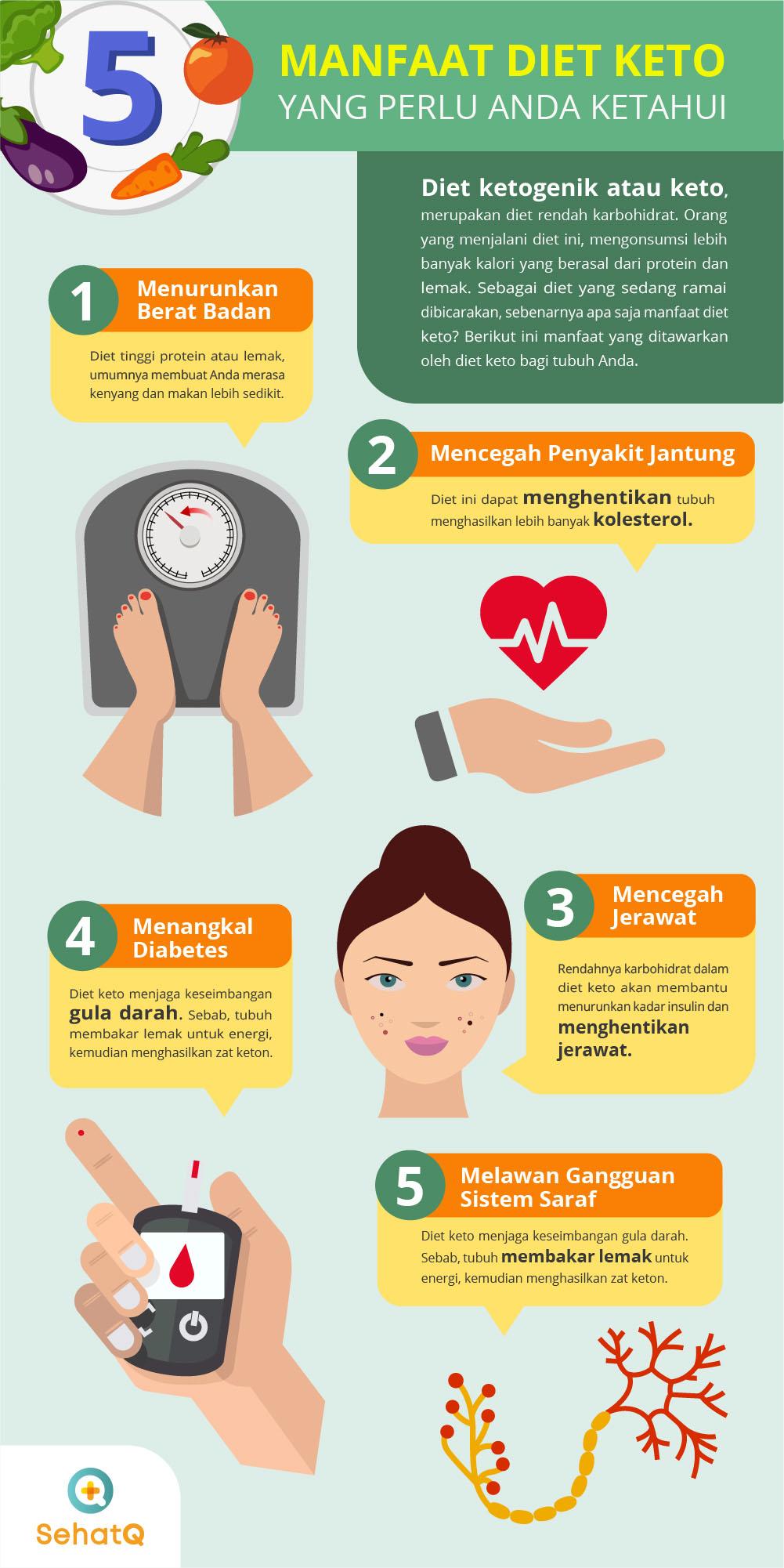 5 manfaat diet keto