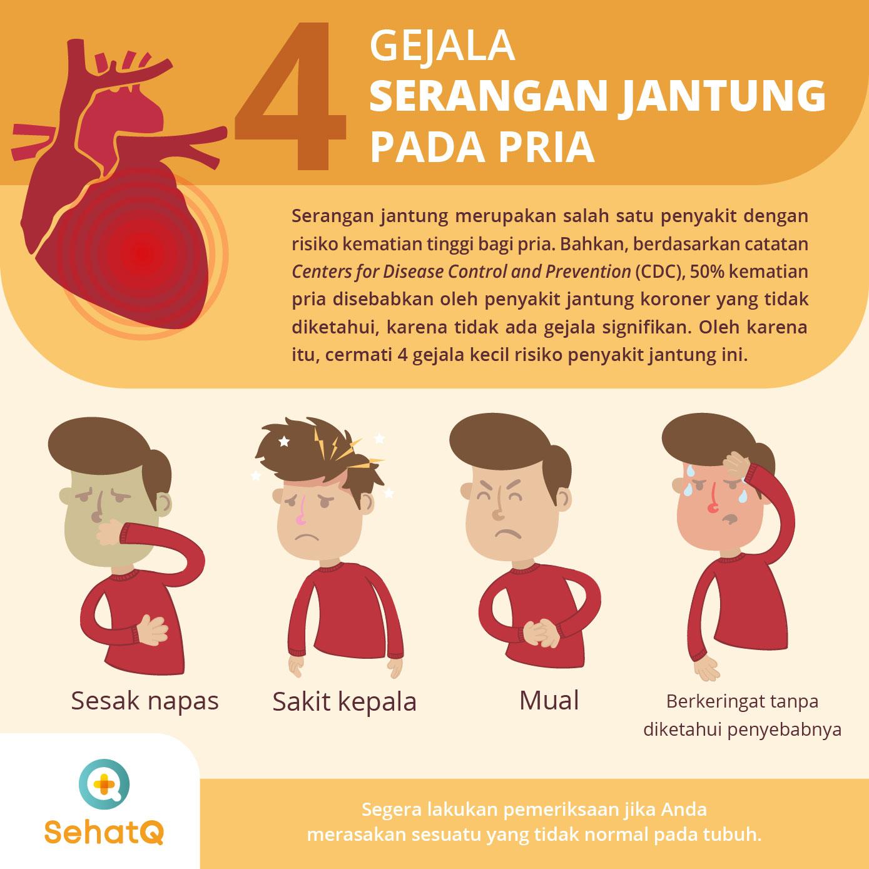 gejala serangan jantung pada pria