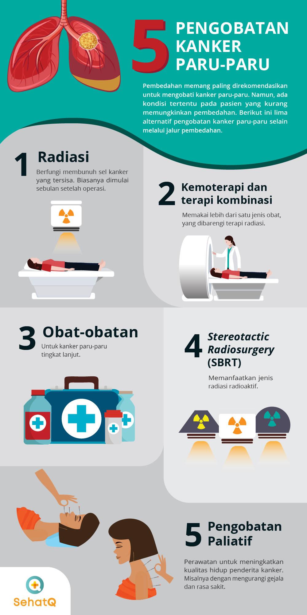 5 pengobatan kanker paru