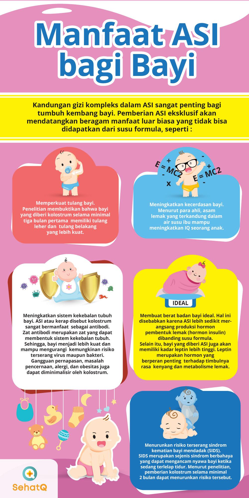 223 Beragam Manfaat ASI bagi Ibu dan Bayi infografis - Manfaat ASI, Cegah Stunting hingga Tangkal Corona pada Bayi