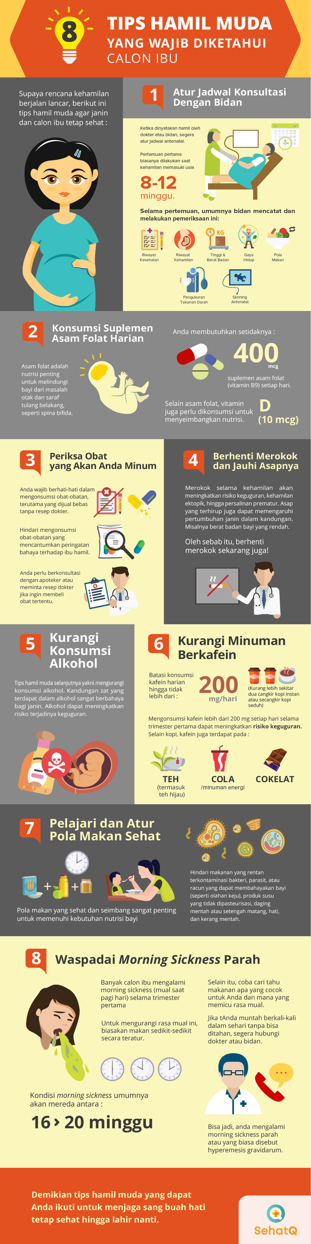 tips hamil muda