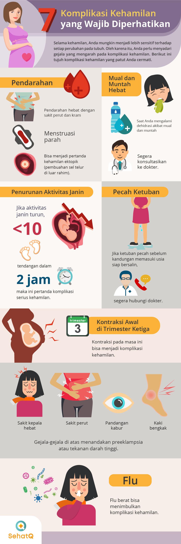 Waspada Ini 7 Komplikasi Kehamilan Yang Dapat Terjadi