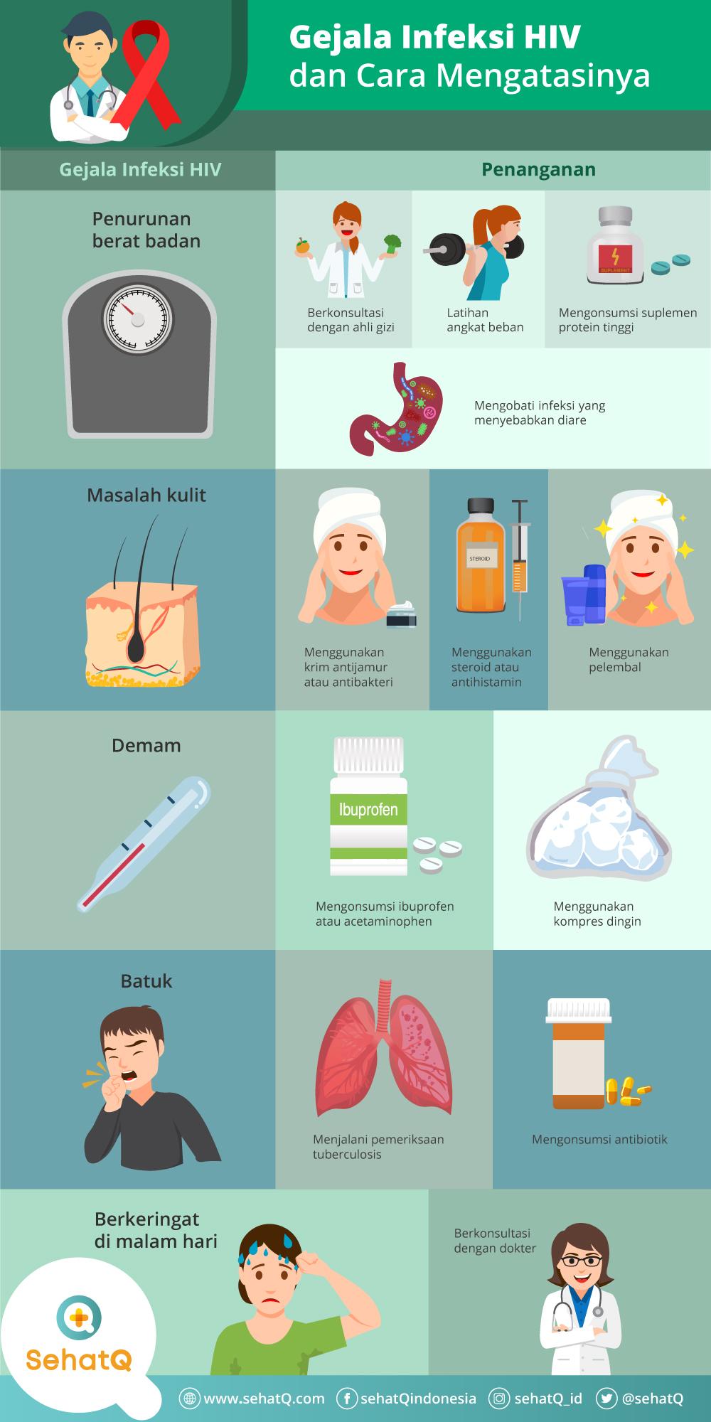 Infografis gejala infeksi HIV dan cara mengatasinya