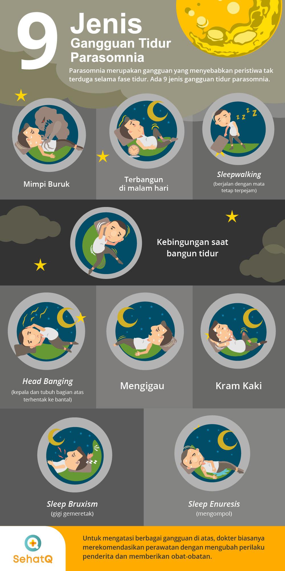 jenis gangguan tidur parasomnia