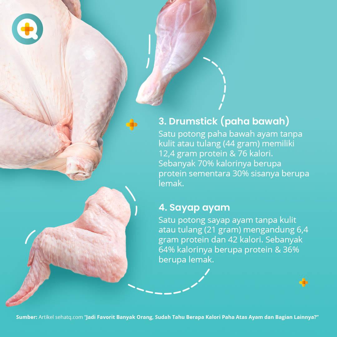 kalori paha bawah dan sayap