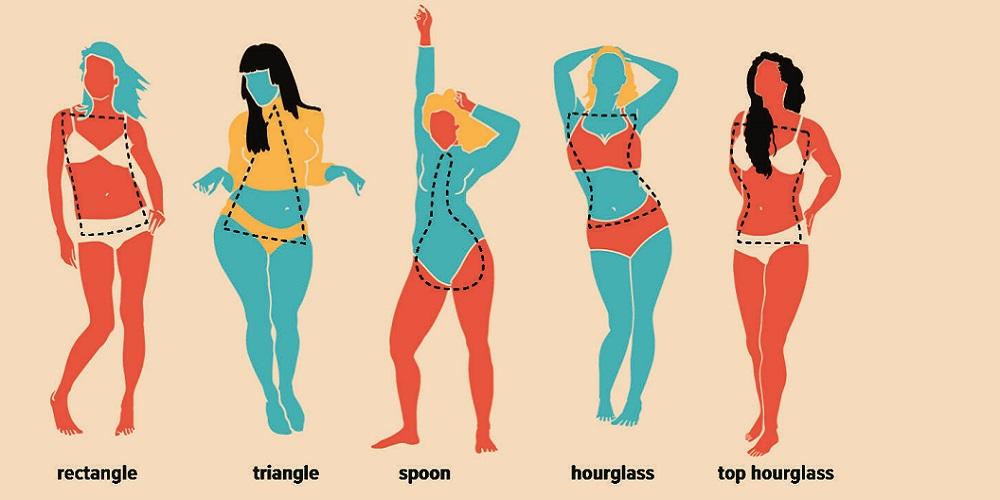 Bentuk tubuh wanita berdasarkan buah dan benda lainnya