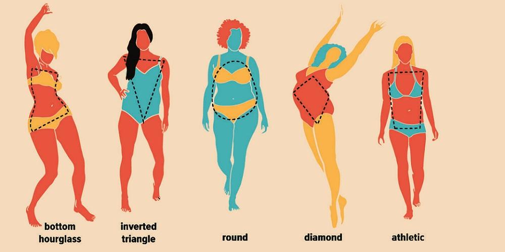 Pembagian bentuk tubuh wanita