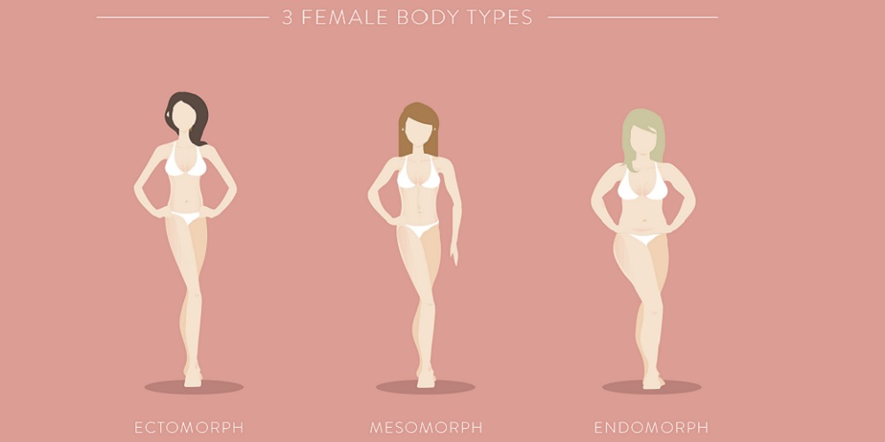 Tipe bentuk tubuh wanita