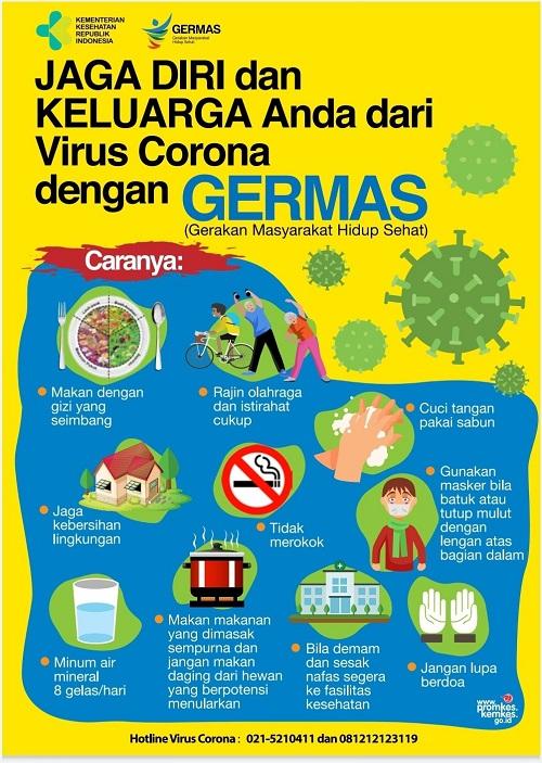 Cuci tangan adalah bagian terpenting dalam pencegahan corona
