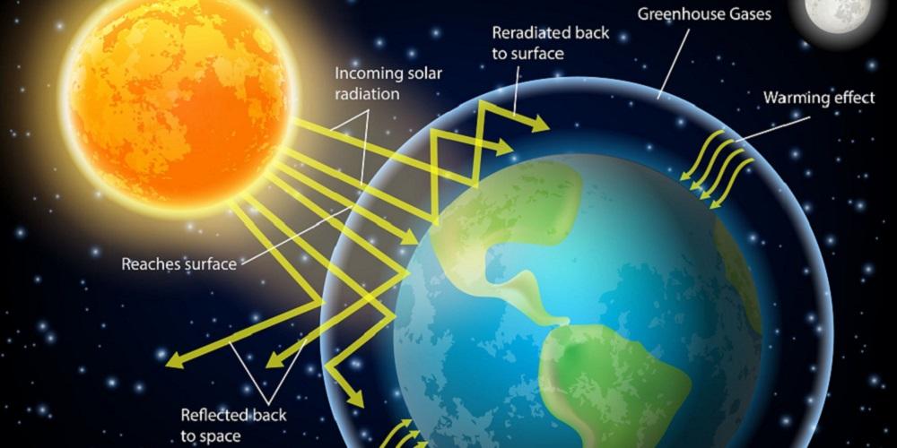 Diagram efek rumah kaca penyebab pemanasan global