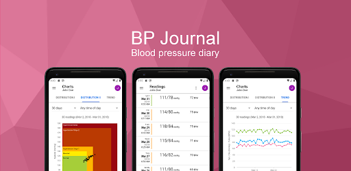 Aplikasi Cek Darah Tidak Akurat Ini Alternatifnya