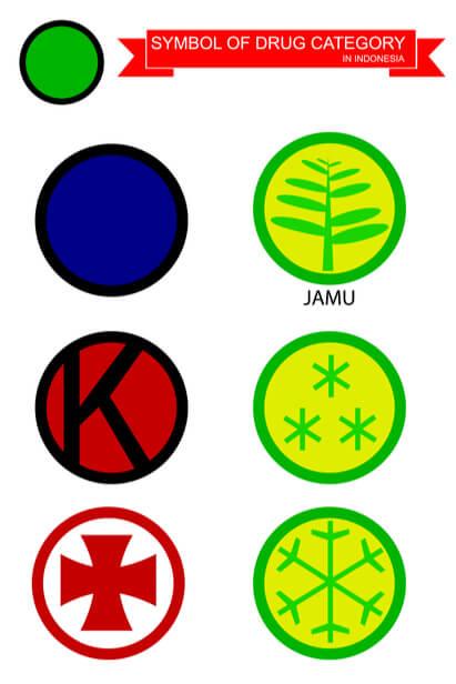 simbol penggolongan obat di Indonesia