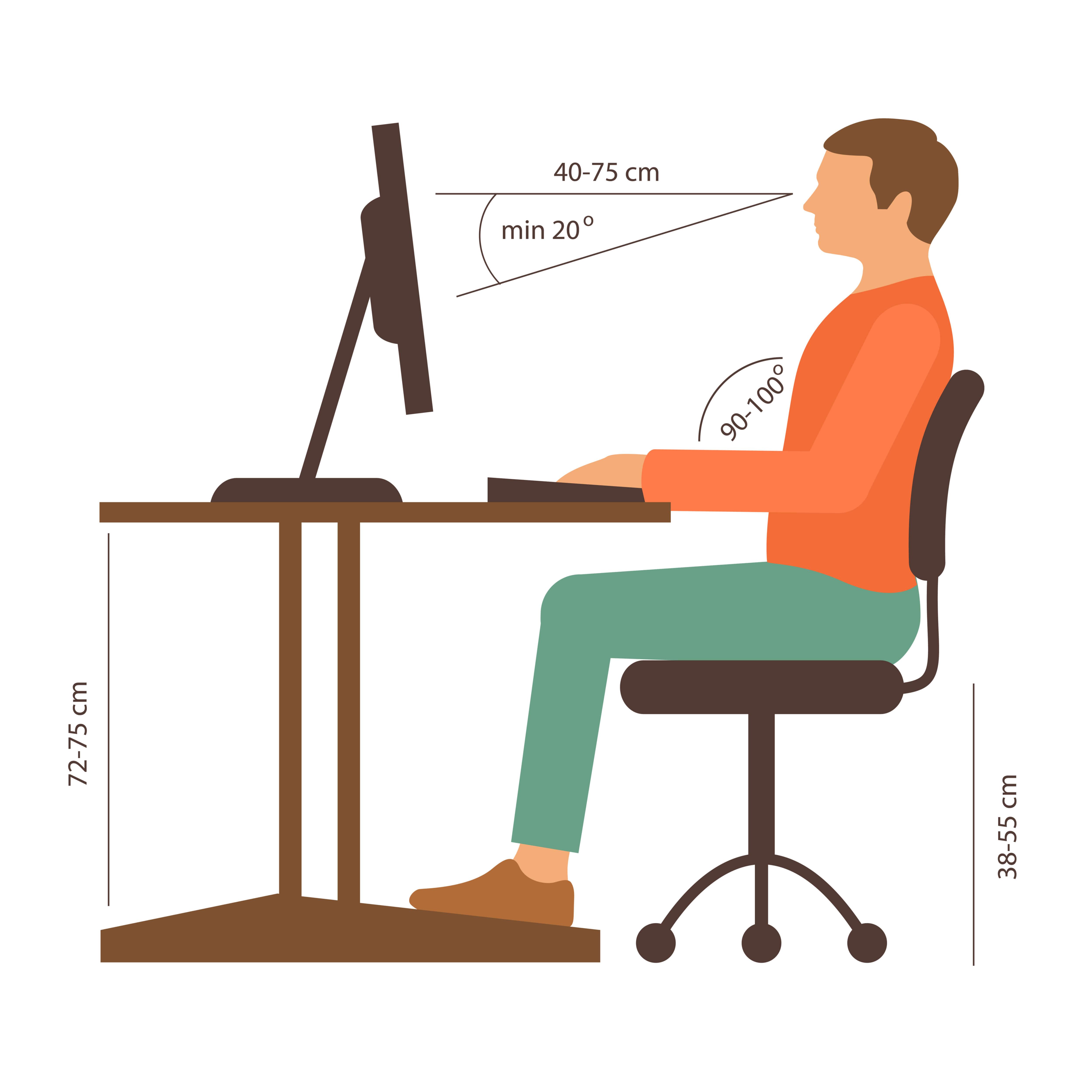 posisi duduk yang benar di depan komputer atau laptop